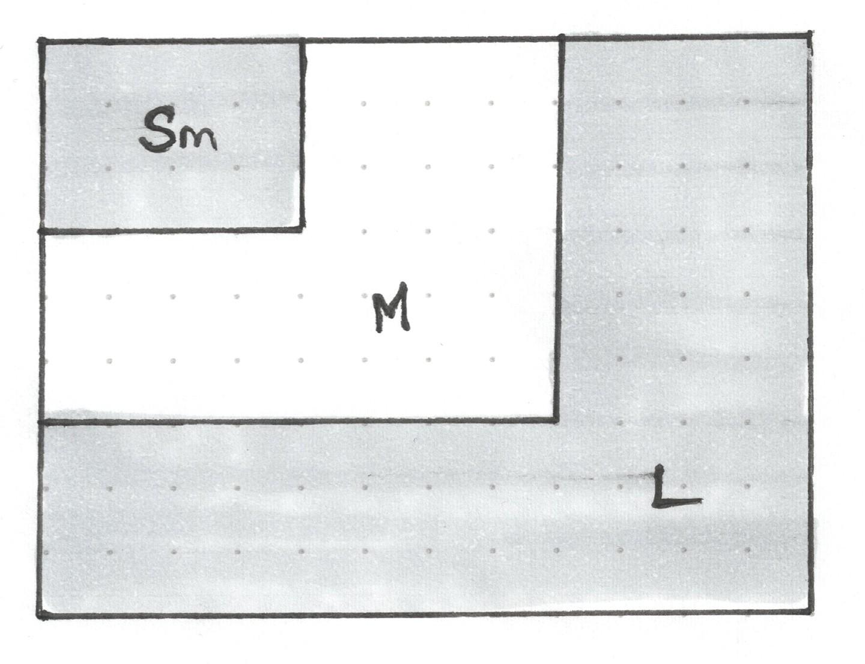 Scale: Small, Medium, Large