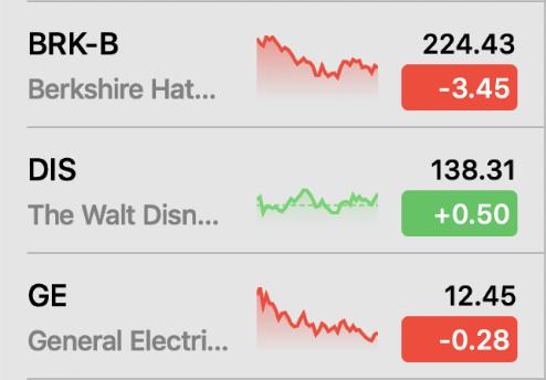 screenshot of Apple's stock sparklines
