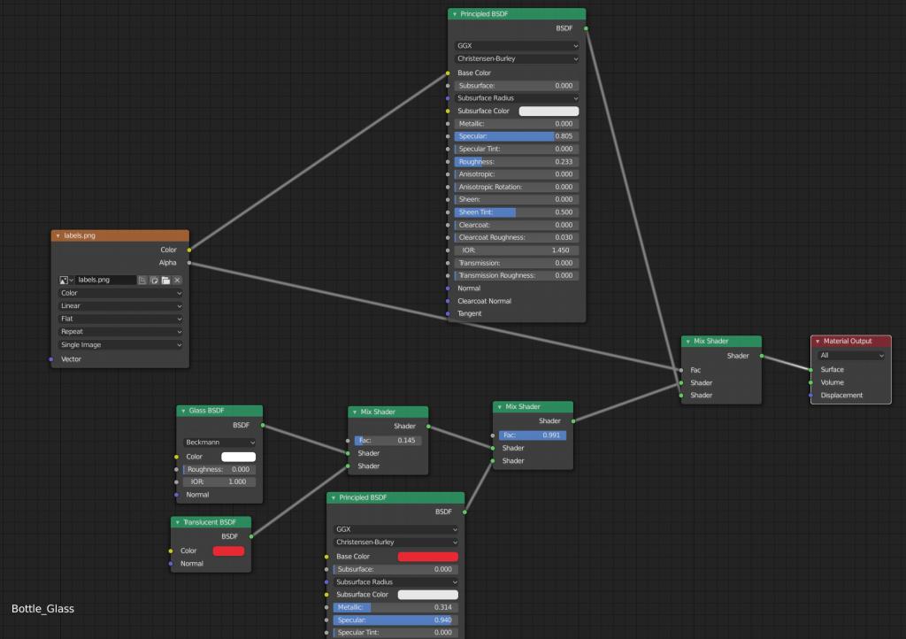 diagram of material nodes
