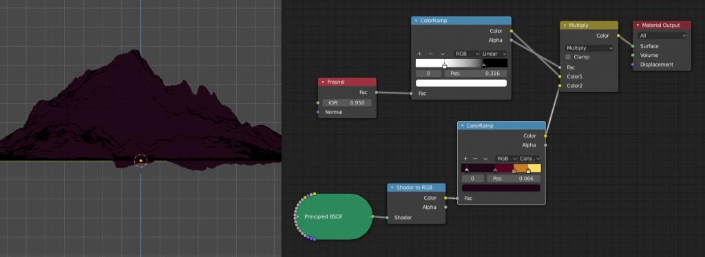 mountain mesh with node diagram